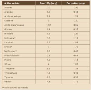 info alternutrition