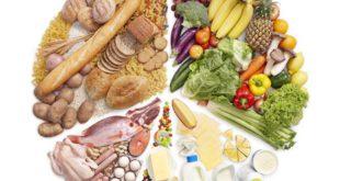 construire son programme alimentaire bonne déinition musculaire