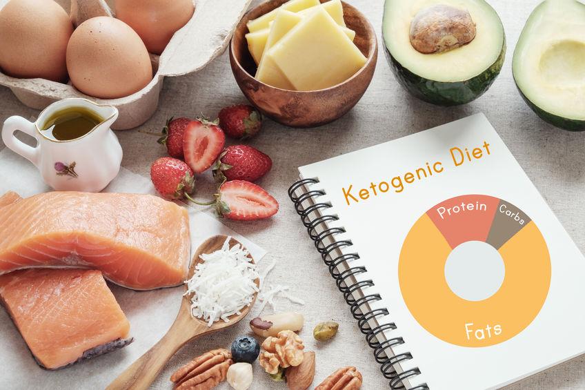 régime cétogène aliments